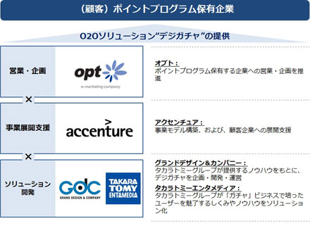 Accenture-news-releases-20130527-fig2