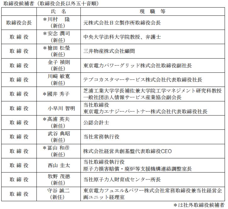 東京電力ホールディングスの社外取締役に冨山和彦氏