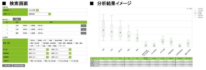 DEX-i画面イメージ