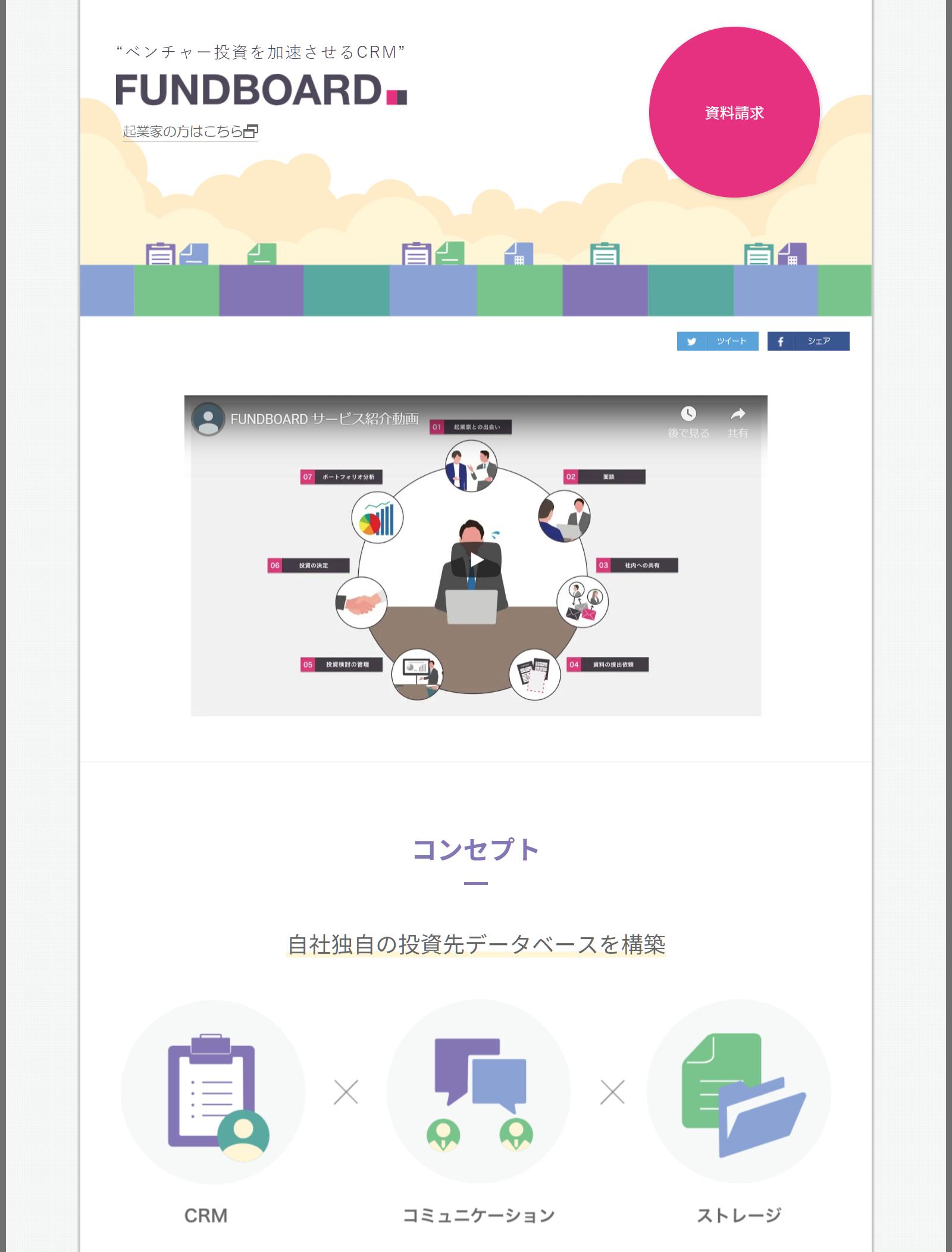 野村総合研究所が未上場株式管理ツール「FUNDBOARD」運営のケップルに8000万円出資
